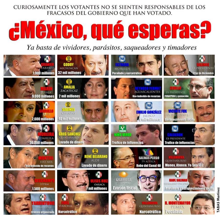 Mexico que esperas
